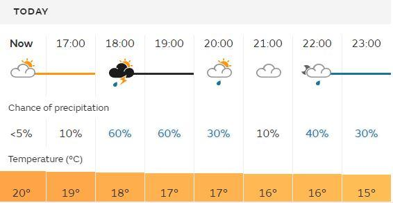 Herald Series: Weather forecast for Oxford on Sunday, August 11. Picture via Met Office