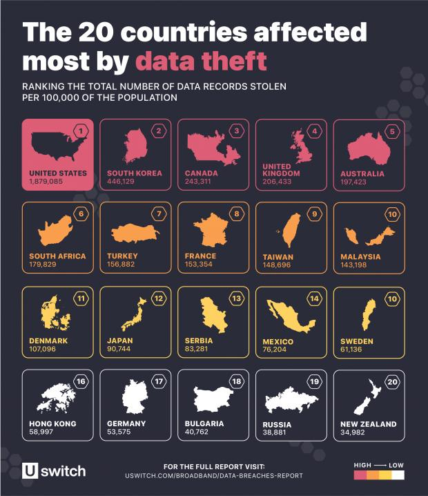 Herald Series: The 20 countries affected most by data theft. Picture:Uswitch